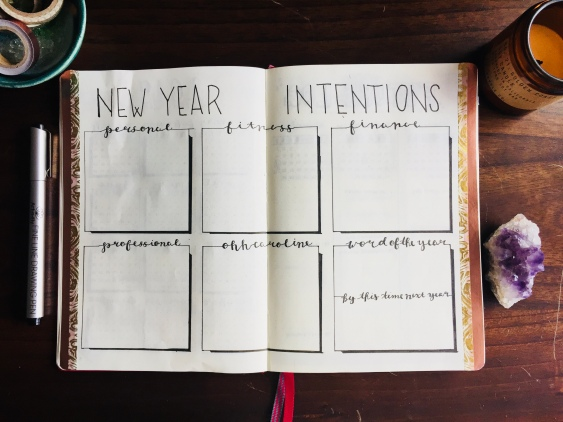 Bullet Journal New Years Goals and Resolutions Spread