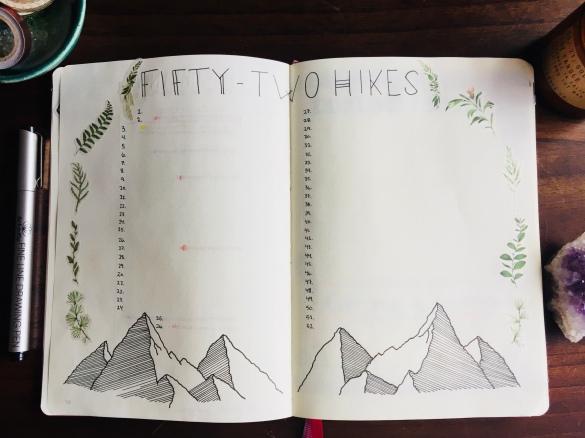 Bullet Journal 52 Hikes Spread