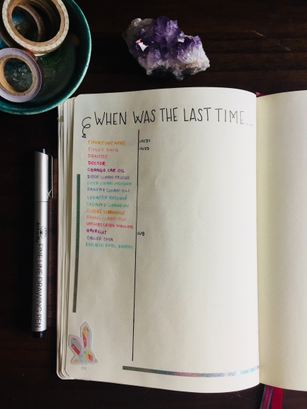 When Was the Last Time Bullet Journal Spread Minimalist