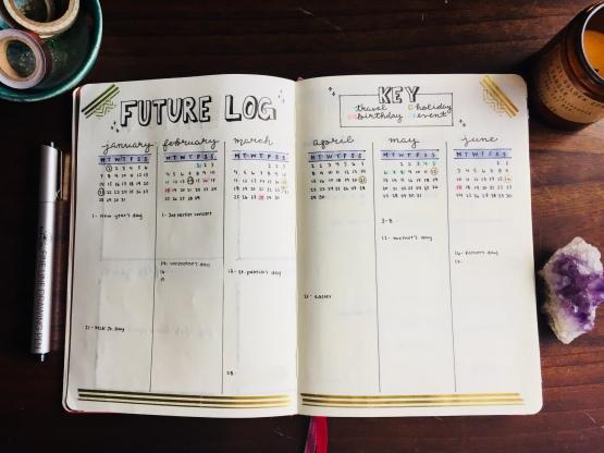 Bullet Journal Future Log Spread for Beginners