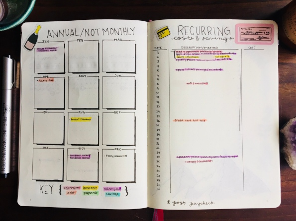 Bullet Journal Recurring Expenses Personal Finance Roadmap Budget Spread